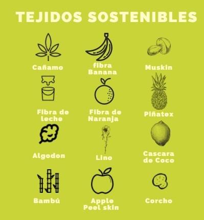 ¿Qué és la moda sostenible?